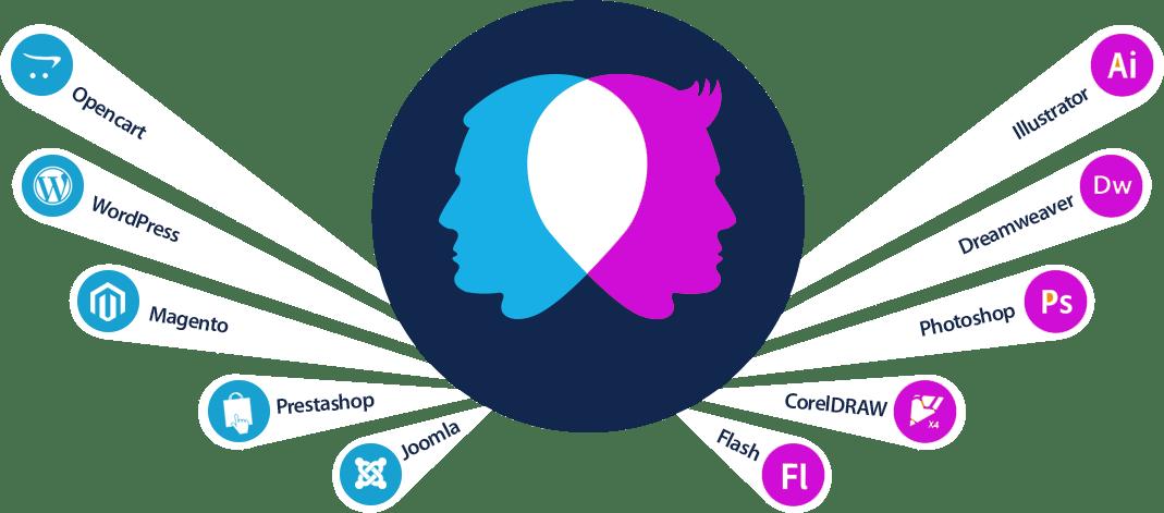 header-web-design-development-company